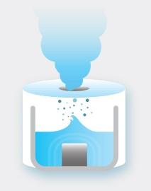 超音波式の加湿方式